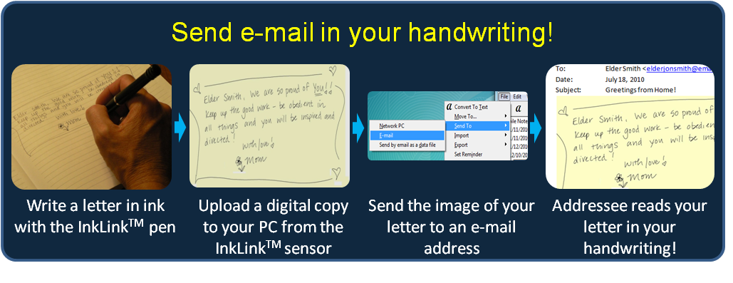 Estudia InkLink™ for Letter Writing